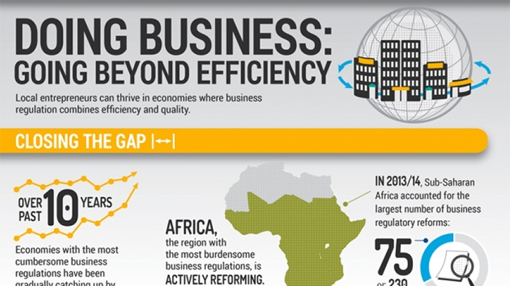 &#65&#102&#114&#105&#99&#97&#58&#32&#68&#111&#105&#110&#103&#32&#66&#117&#115&#105&#110&#101&#115&#115&#32&#50&#48&#49&#53