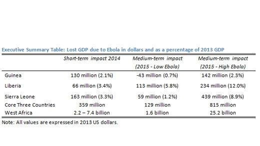 læger der korer ebola