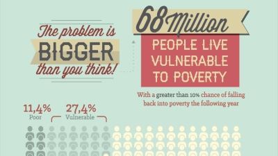 Indonesia Poverty Infographic
