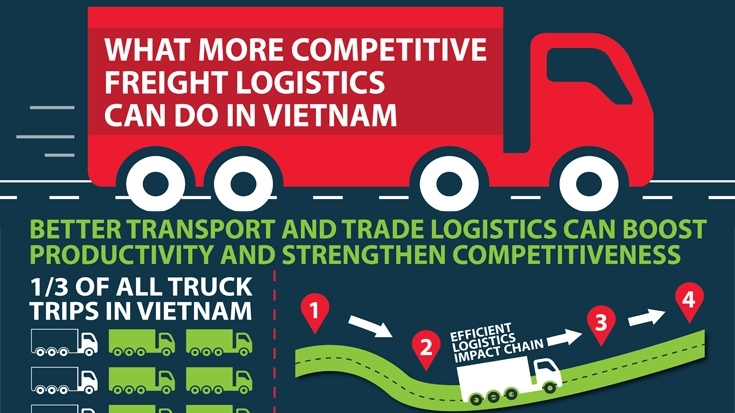 can anticipatory logistics work in the corporate world Military logistics and supply chains  anticipatory logistics uses technologies,  like the corporate world,.