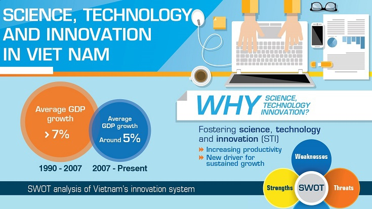 web 20 the innovative technology essay