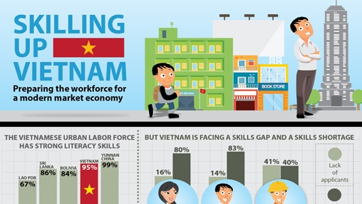 vietnam financial system The banking system includes 51 foreign bank branches, four joint venturebanks,  17 financial firms and 12 financial leasing companies.