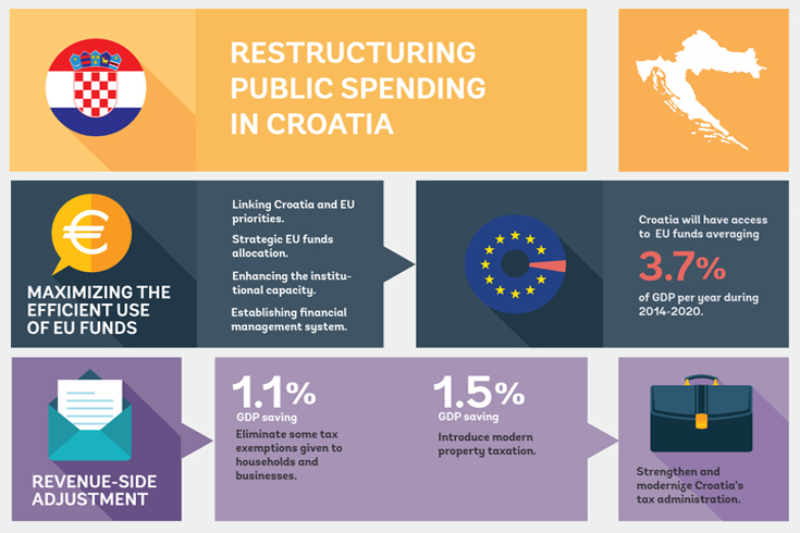 &#80&#117&#98&#108&#105&#99&#32&#70&#105&#110&#97&#110&#99&#101&#32&#82&#101&#118&#105&#101&#119&#32&#105&#110&#32&#67&#114&#111&#97&#116&#105&#97&#58&#32&#82&#101&#116&#117&#114&#110&#105&#110&#103&#32&#116&#111&#32&#97&#32&#80&#97&#116&#104&#32&#111&#102&#32&#80&#114&#111&#115&#112&#101&#114&#105&#116&#121