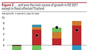 East Asia and Pacific Economic Update, Ma...