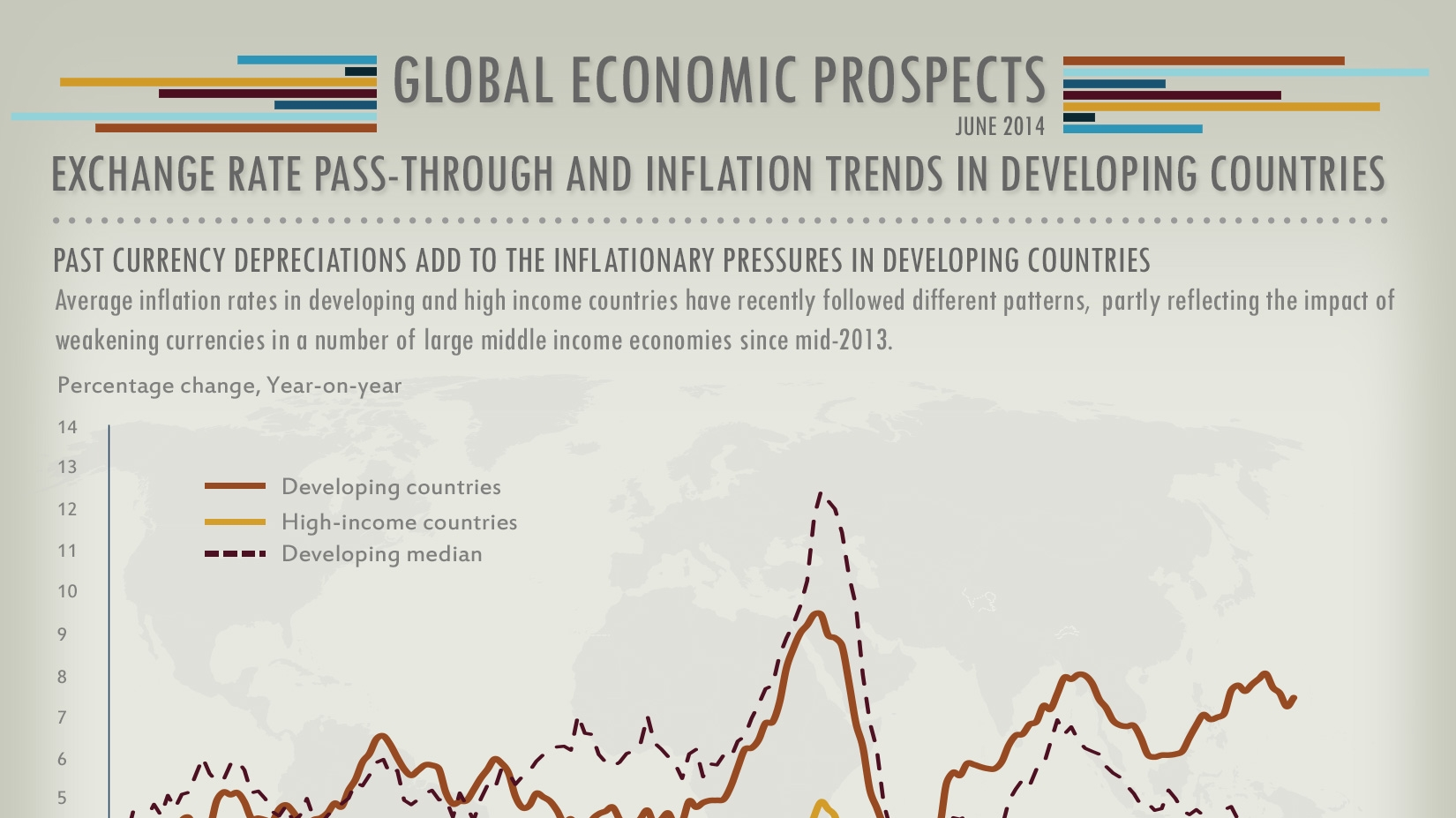 Exchange rate pass-through and inflation trends in developing countries