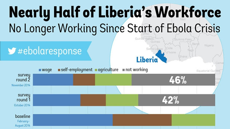 &#84&#104&#101&#32&#73&#109&#112&#97&#99&#116&#32&#111&#102&#32&#69&#98&#111&#108&#97&#32&#111&#110&#32&#76&#105&#98&#101&#114&#105&#97&#8217&#115&#32&#87&#111&#114&#107&#102&#111&#114&#99&#101