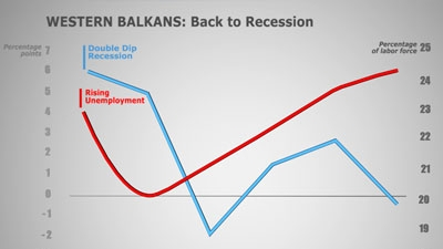 From Recession to Reform