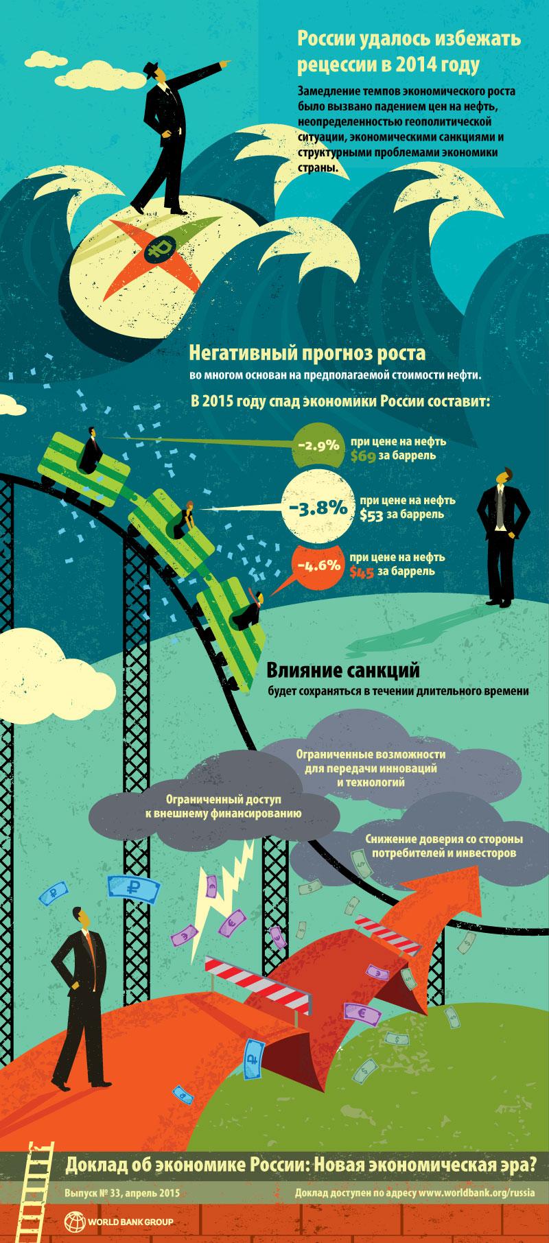 Доклад об экономике России Новая экономическая эра  Загрузить текст доклада в pdf