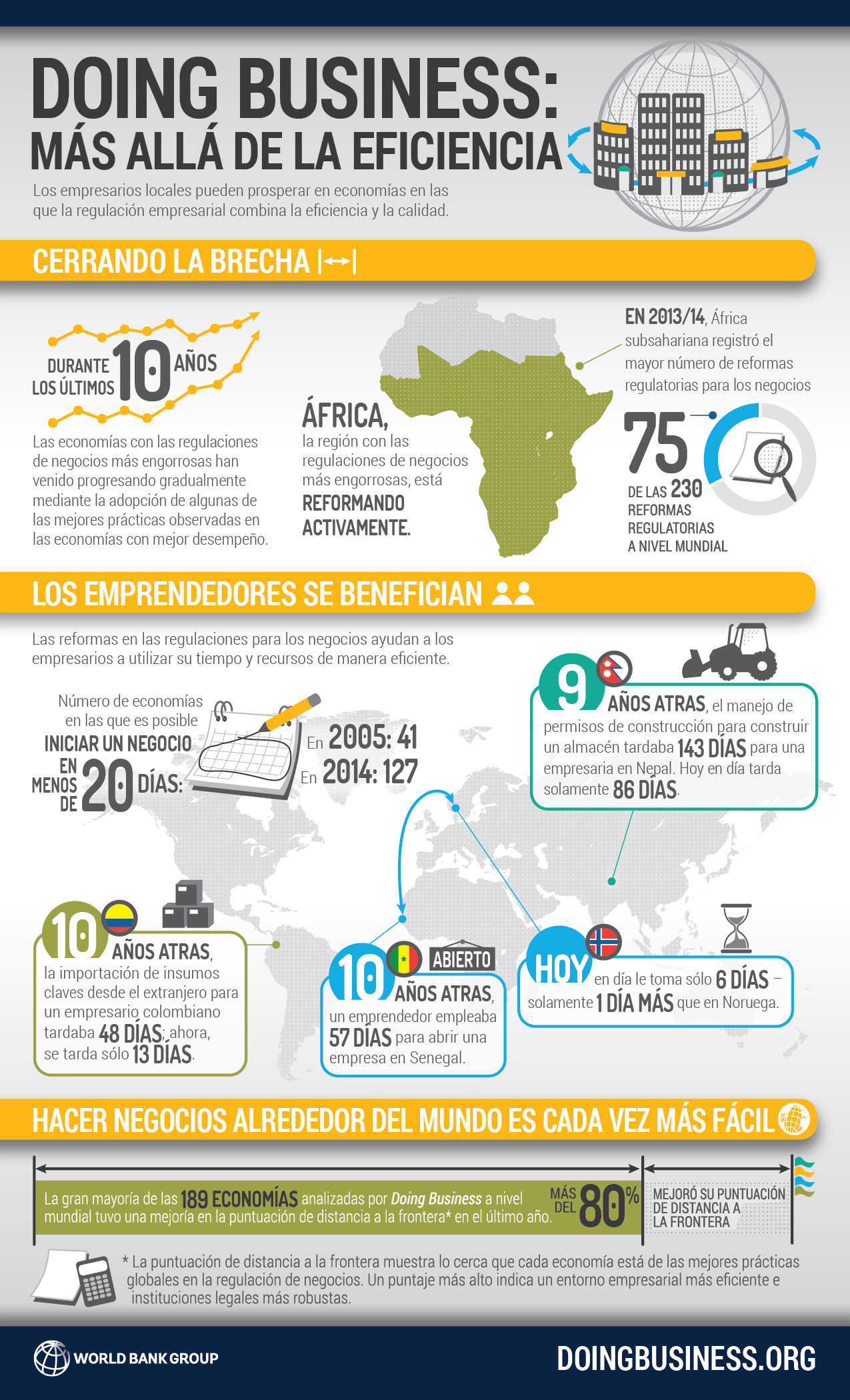 http://www.worldbank.org/content/dam/Worldbank/doing-business-fy14-spanish.jpg