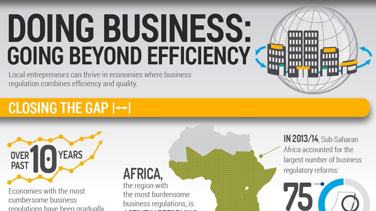 &#73&#110&#102&#111&#103&#114&#97&#112&#104&#105&#99&#58&#32&#68&#111&#105&#110&#103&#32&#66&#117&#115&#105&#110&#101&#115&#115&#58&#32&#71&#111&#105&#110&#103&#32&#66&#101&#121&#111&#110&#100&#32&#69&#102&#102&#105&#99&#105&#101&#110&#99&#121&#46&#32&#169&#32&#87&#111&#114&#108&#100&#32&#66&#97&#110&#107