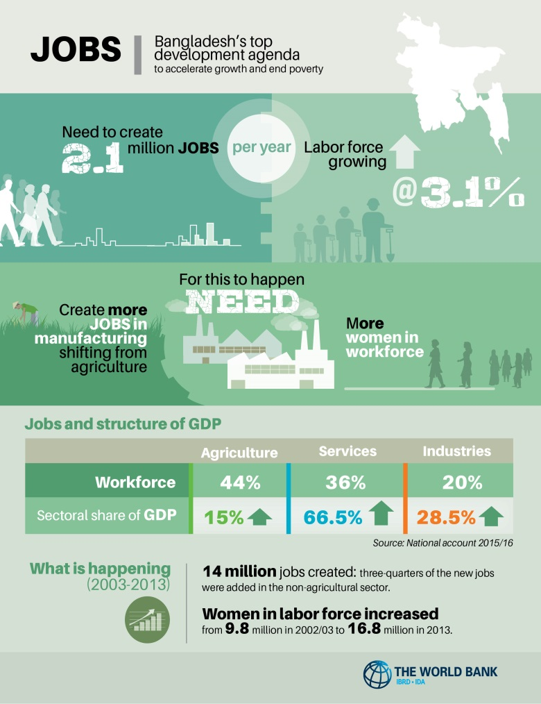BD CPF infographic