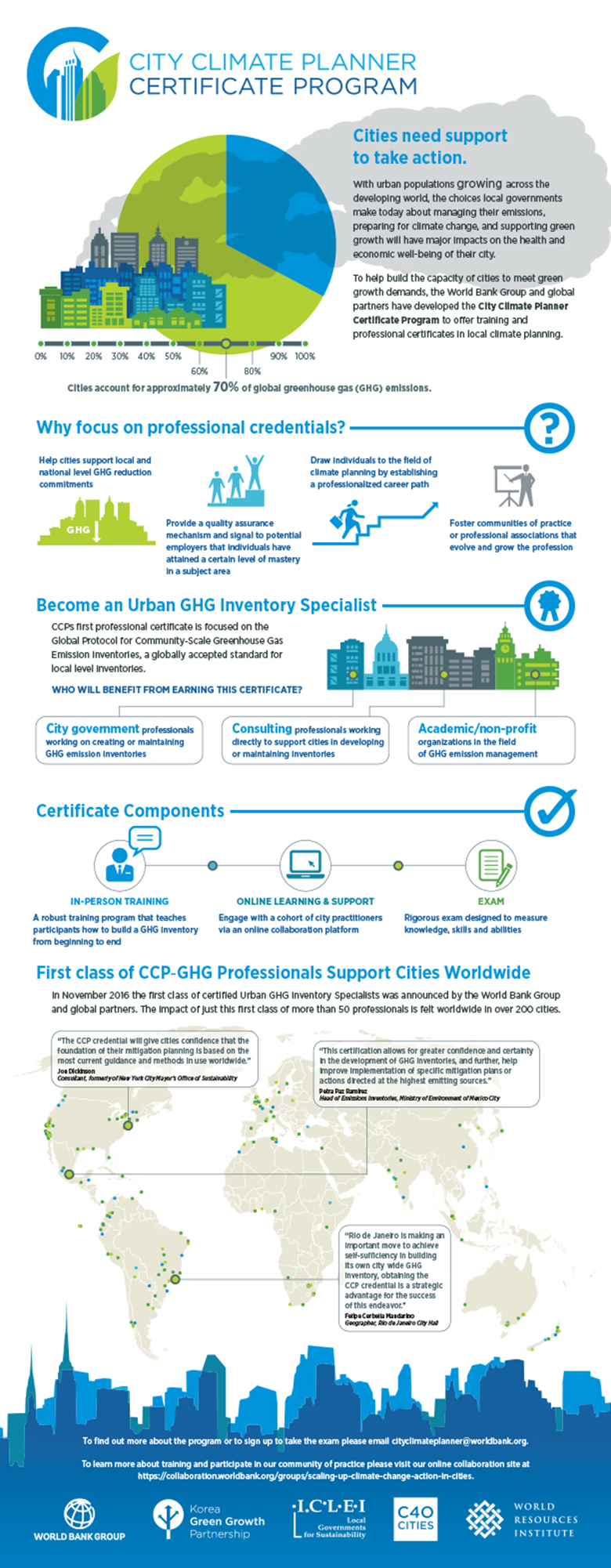 City climate planner certificate program standard for developing local inventories is at the core of this certificate the box below outlines the basic components of the program 1betcityfo Image collections