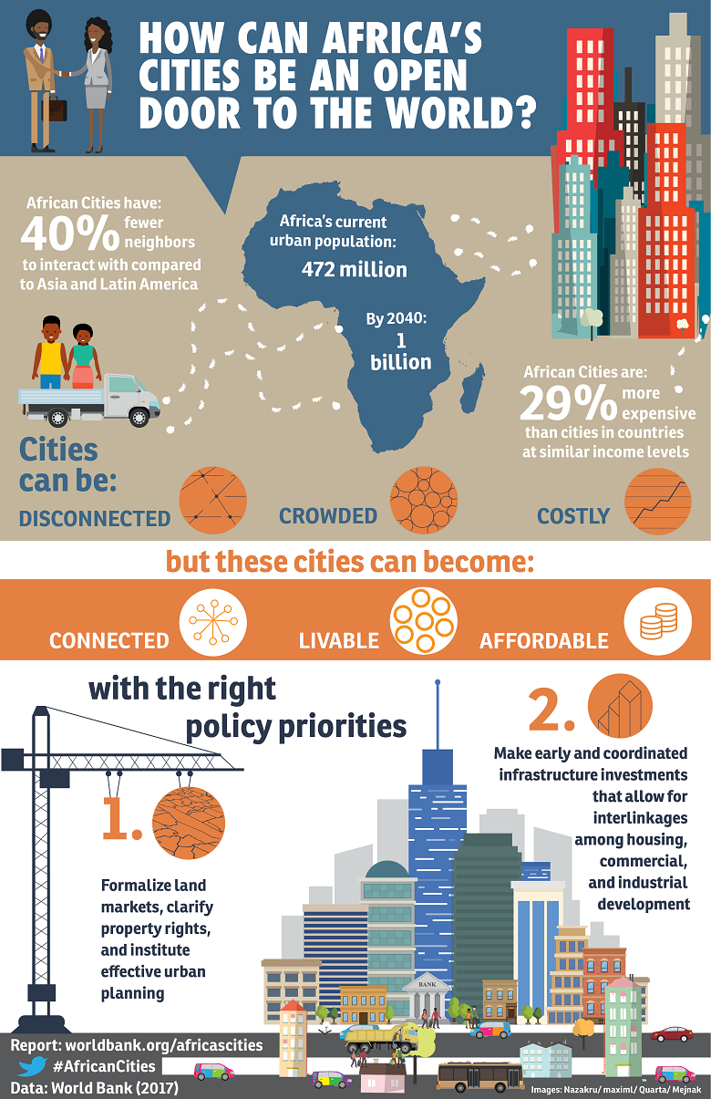 Infographic How Can Africa S Cities Be An Open Door To