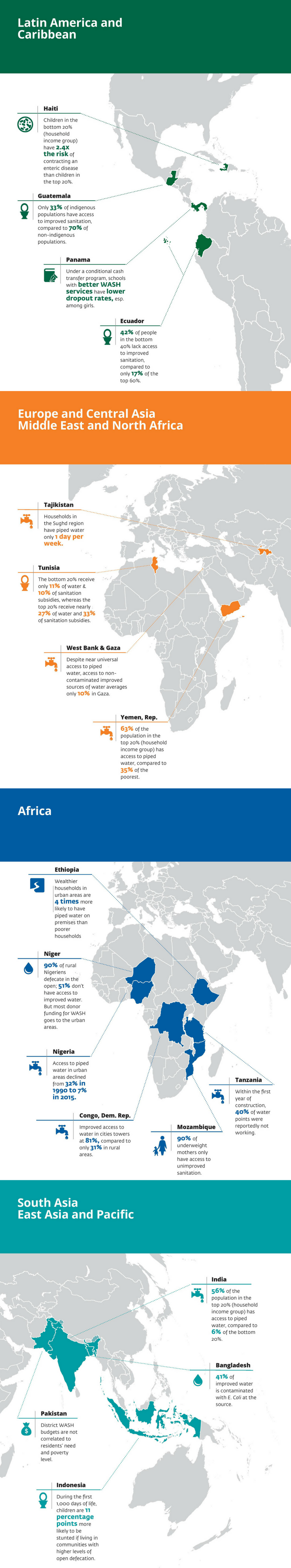 WASH Poverty Diagnostic Key Facts In Countries - Wash map