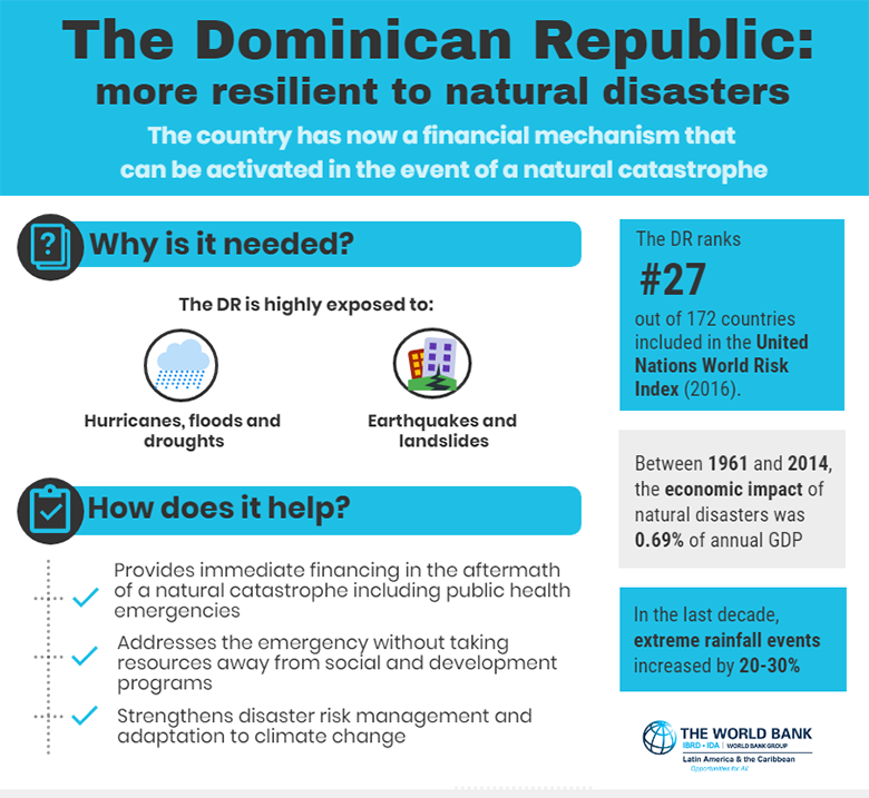 The Dominican Republic More Resilient