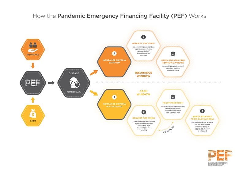 World bank investment criteria belajar forex free
