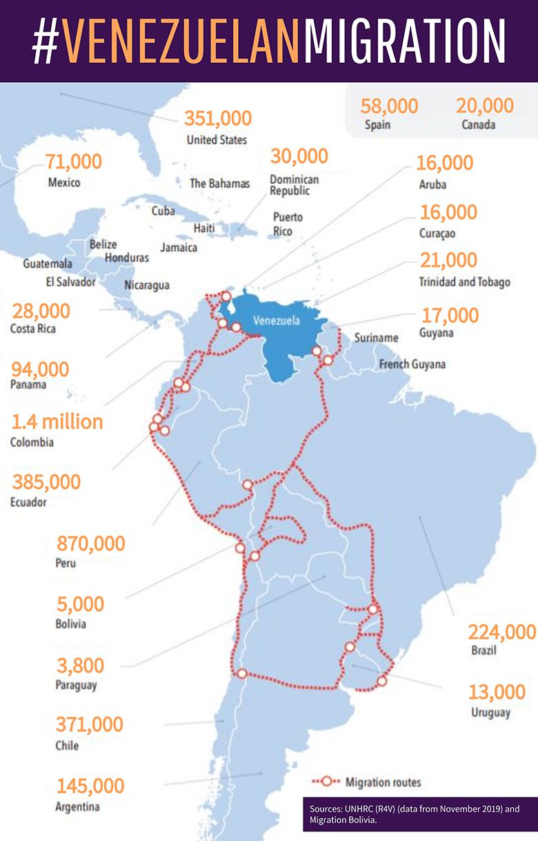 Venezuelan Migration The 4 500 Kilometer Gap Between Desperation And Opportunity