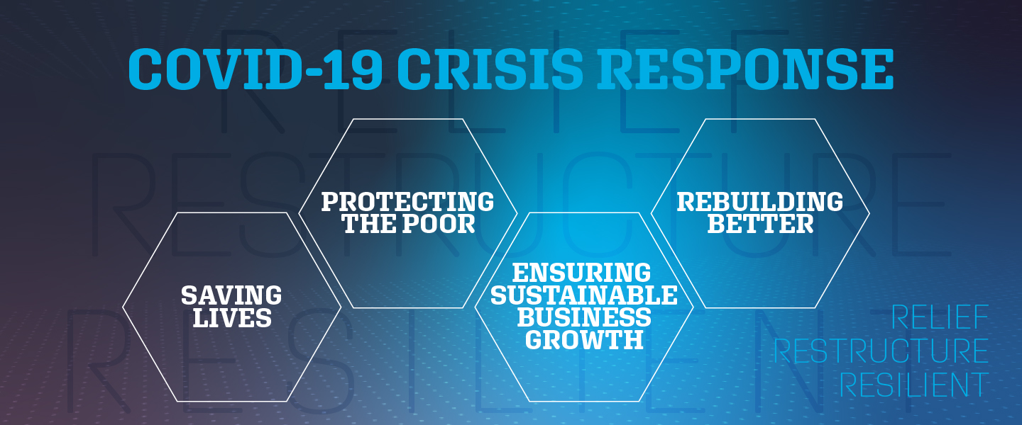 Infographic: World Bank Group COVID-19 Crisis Response
