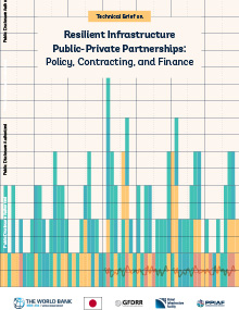 Technical Brief on Resilient Infrastructure Public-Private Partnerships : Policy, Contracting, and Finance