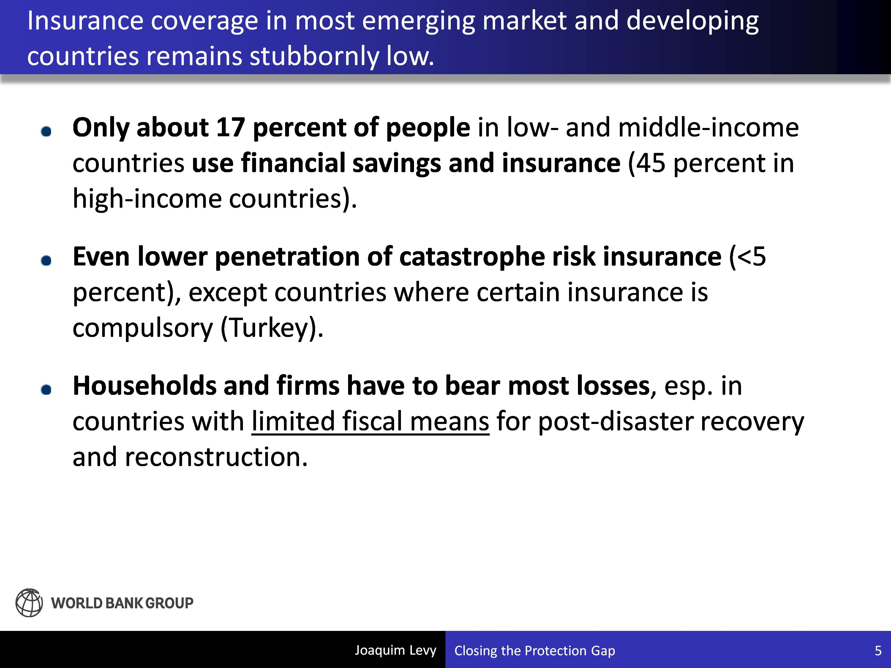 Insurance penetration in the world bank