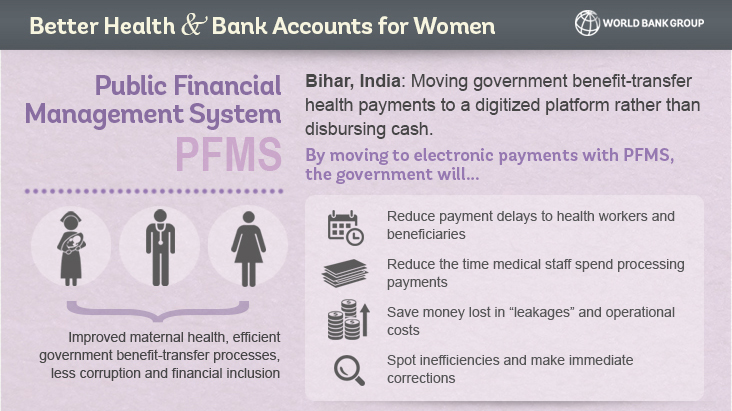 Delivering Better Health and Bank Accounts to Women