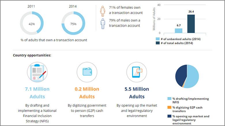 Financial inclusion through microfinance health insurance in