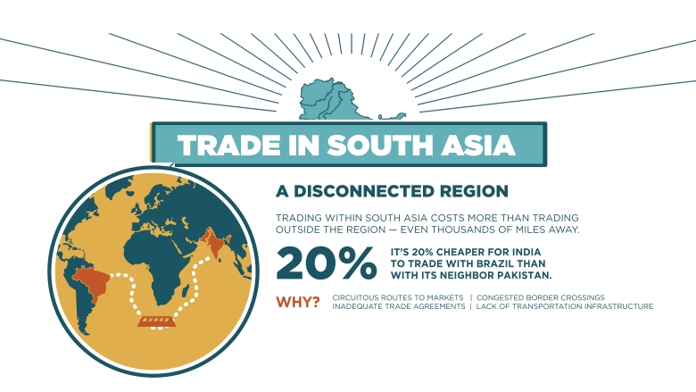 How can South Asia boost its untapped regional trade?