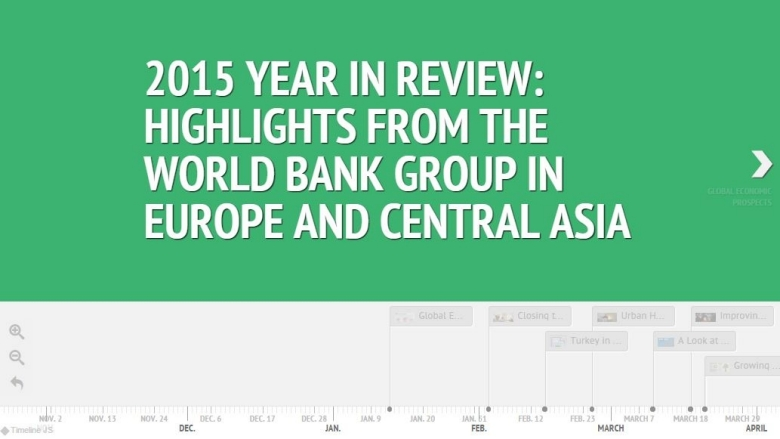 2015 Year in Review: Highlights from The World Bank Group in Europe and Central Asia