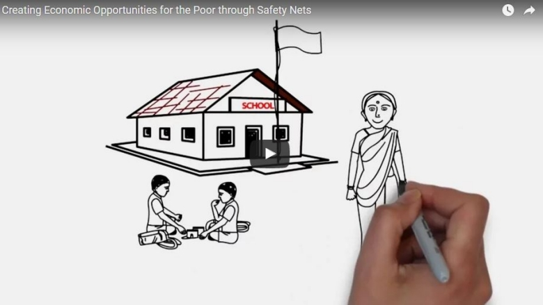 Economic Opportunities for the Poor through Social Safety Nets