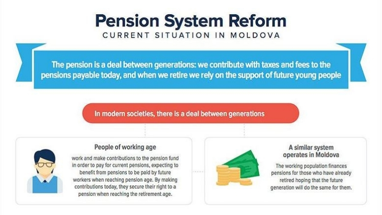 Pension System Reform
