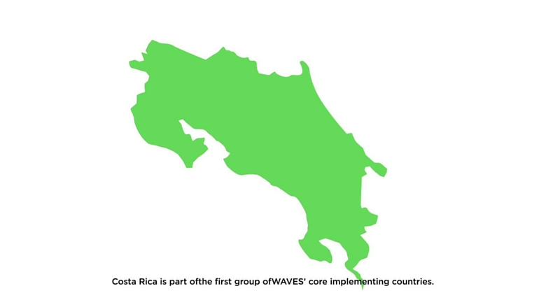 Natural Capital in Costa Rica