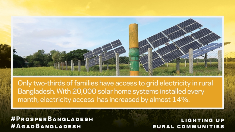 Bangladesh: Ensuring a Reliable and Quality Energy Supply