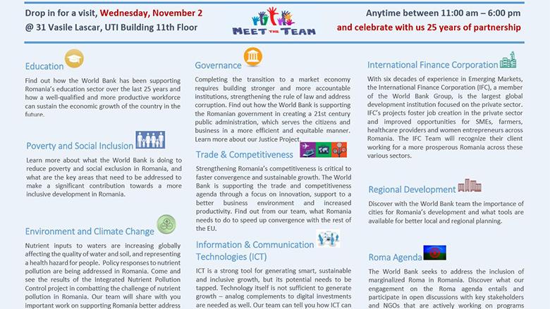 importance of world bank