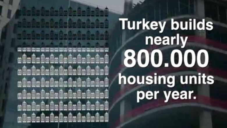 All Multimedia