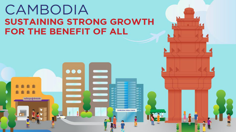 Cambodia: Sustaining Strong Growth for the Benefit of All