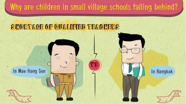 Infographic Raising the Quality of Small Schools