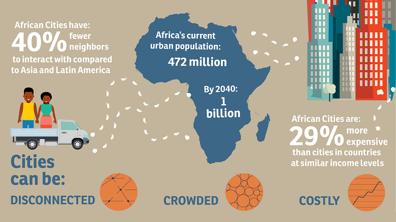 Infographic: How Can Africa's Cities Be an Open Door to the World?