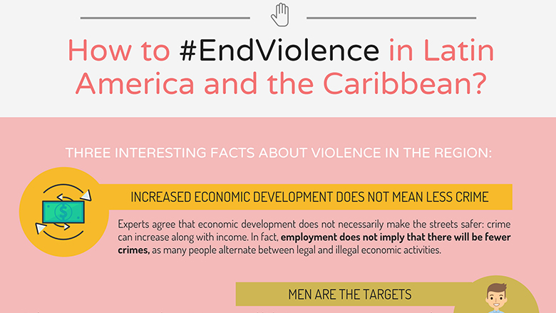 How to #EndViolence in Latin America and the Caribbean?
