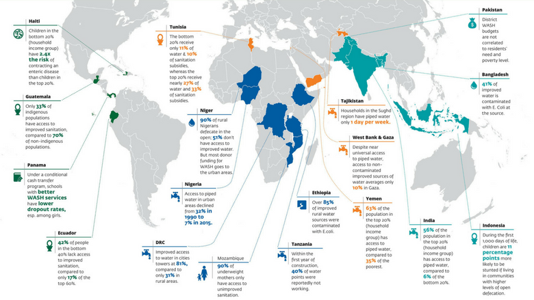 WASH Poverty Diagnostic - Key Facts in 18 Countries