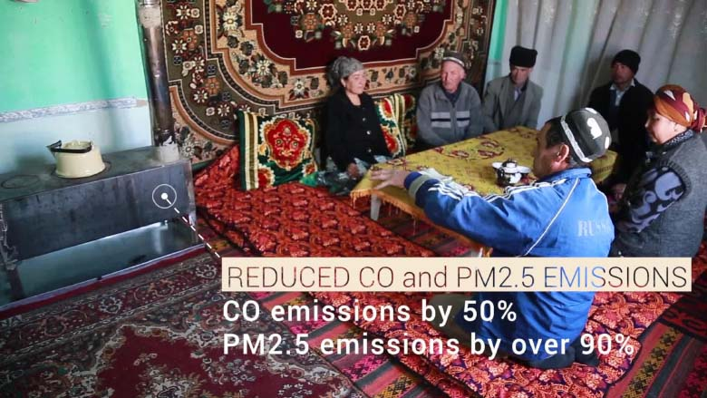 Clean Individual Heating Solutions in the Kyrgyz Republic and Tajikistan
