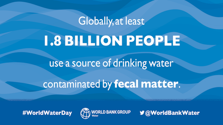 10 Water Facts You Should Learn on World Water Day