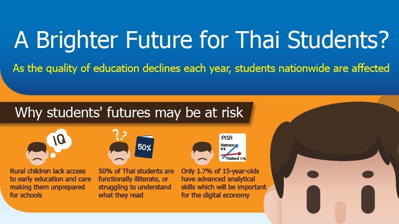 A Brighter Future for Thai Students
