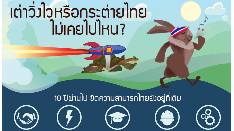 The Rabbit and Turtle A Tale of Missed Opportunities for Thailand
