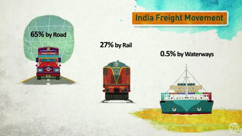 Developing India's First Modern Inland Waterway
