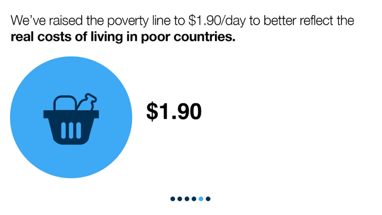 Why Change the International Poverty Line from $1.25 to $1.90 per day?