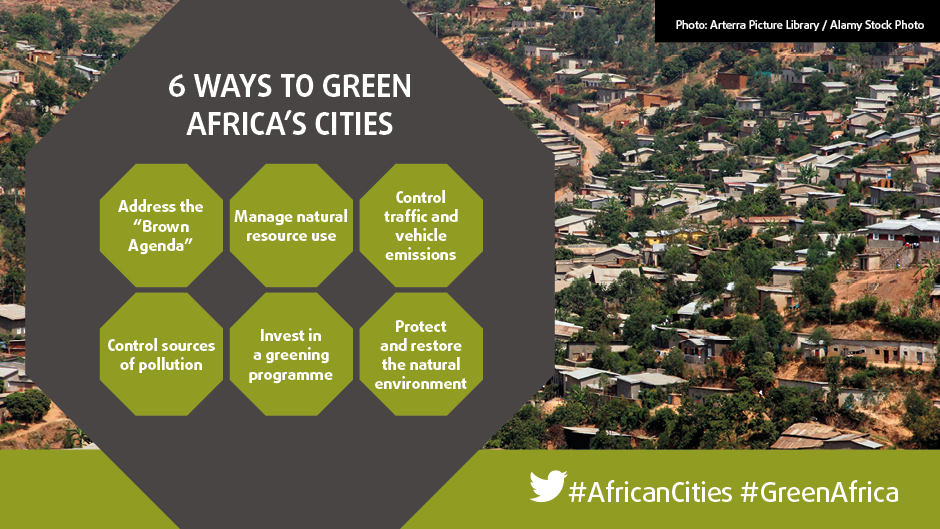 Changing The Environmental Trajectory To Build Sustainable Cities In