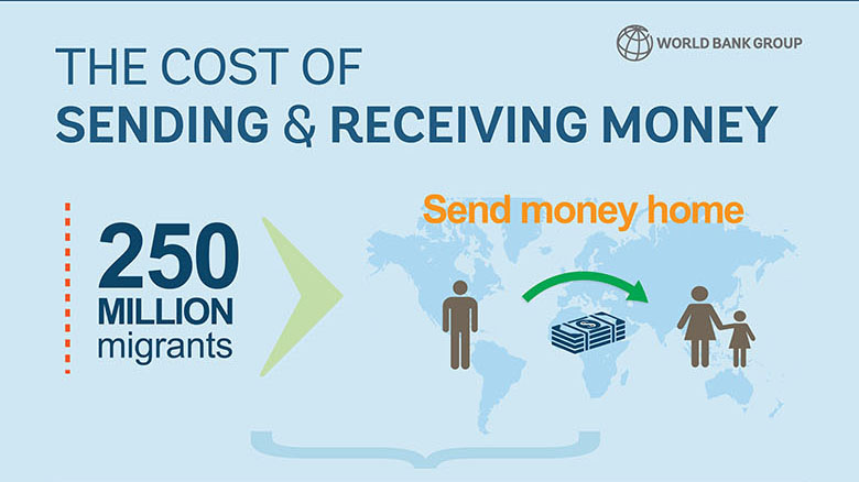 The Cost of Sending Remittances June 2017
