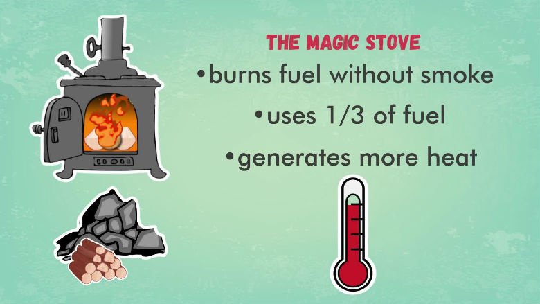 Magic Stoves - For Cleaner Air, Better Health and More Effective Heating in the Kyrgyz Republic