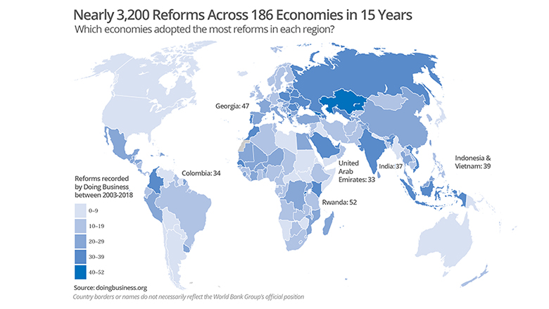 15 years of reforms to improve business climate worldwide doing business 2018 gumiabroncs Images