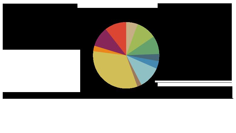 world cancer report 2017 pdf